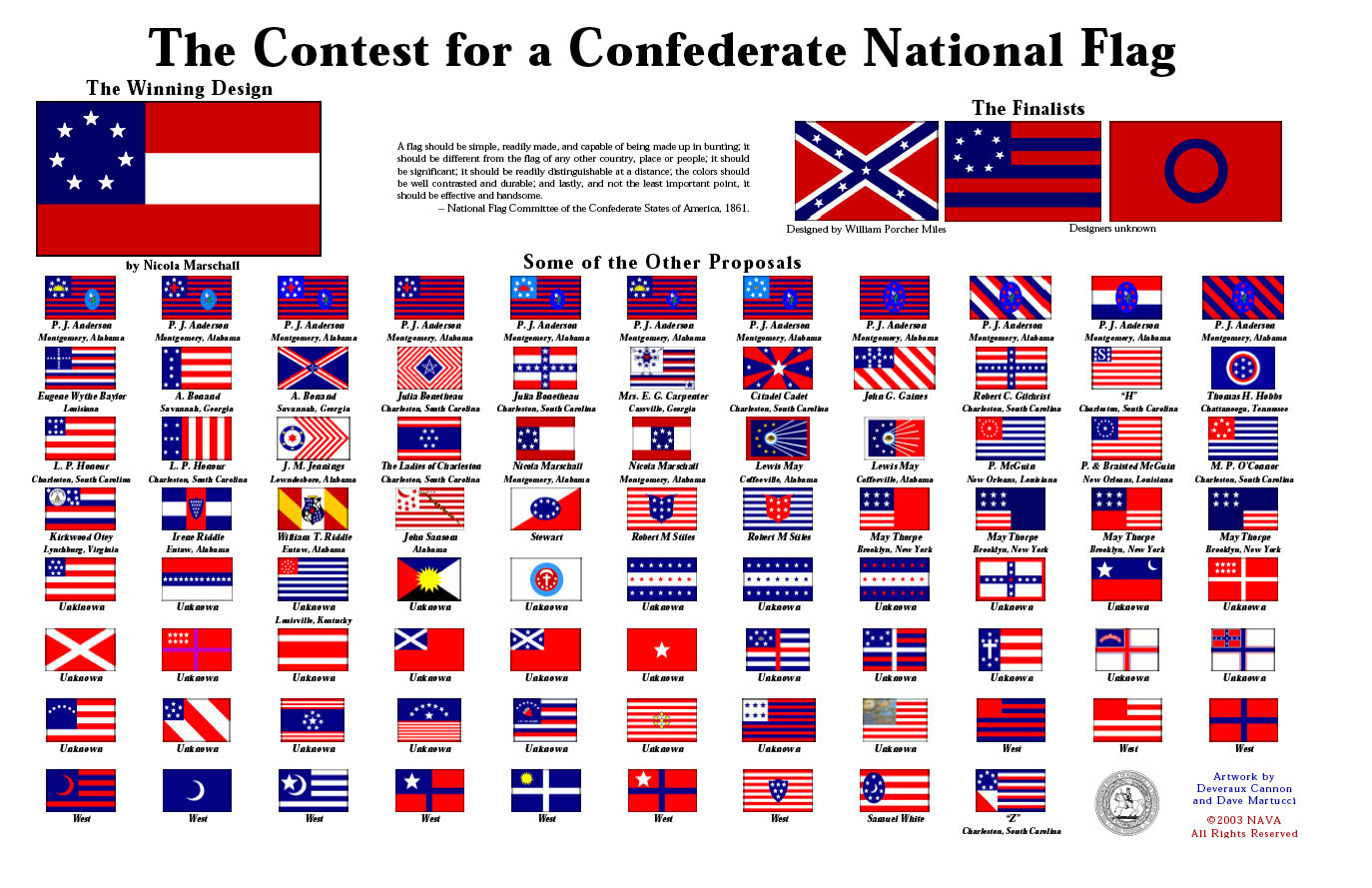 confederation flags